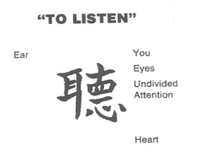 """The Chinese symbol for """"tolisten"""""""
